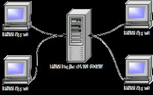 Abyla Network Migrator engine Diagram